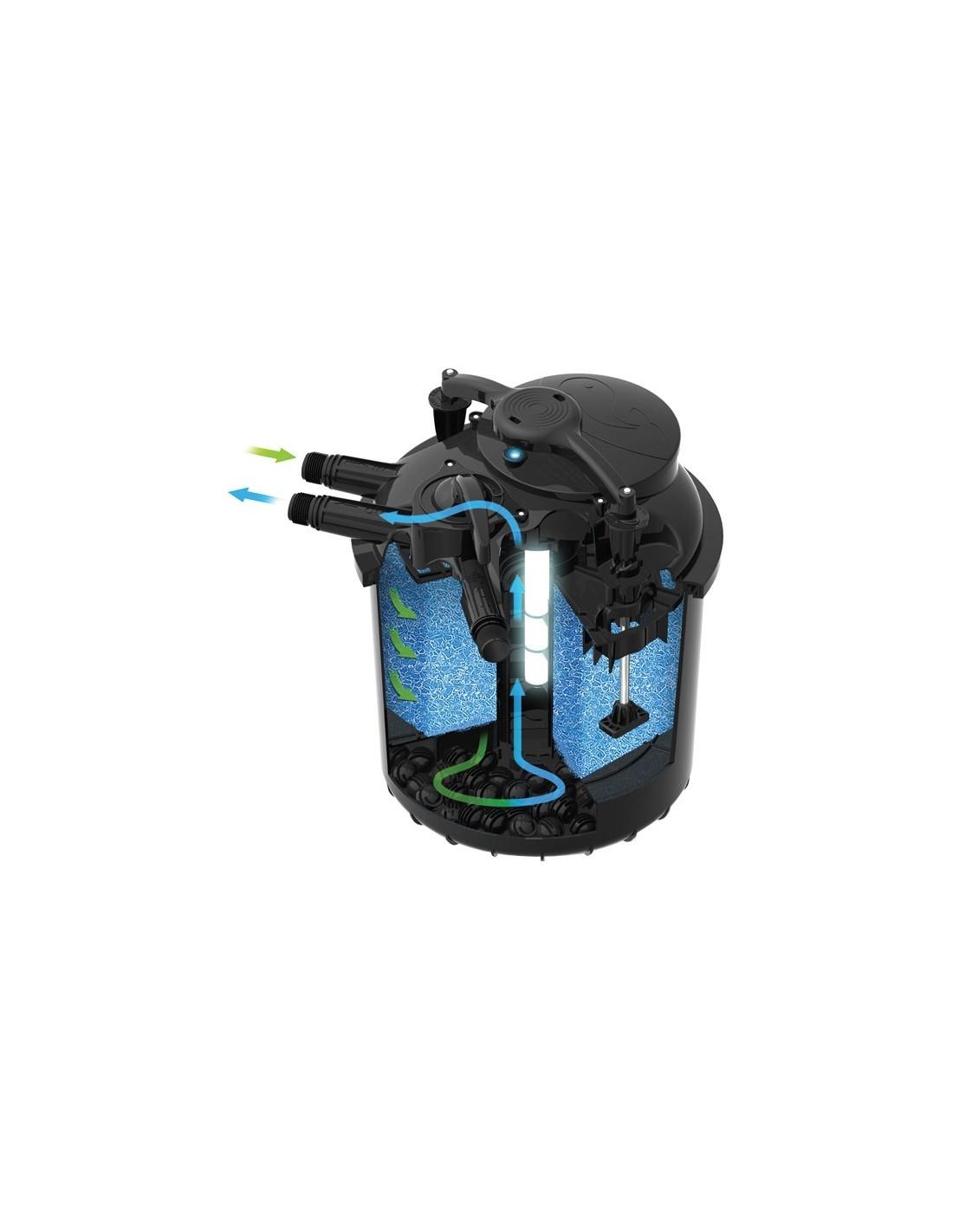 Filtro green reset 100 set for Filtro agua estanque