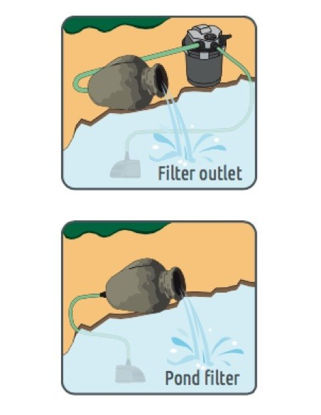 Filtro Carpa