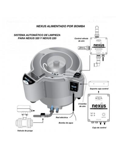 Autolimpieza Nexus 320