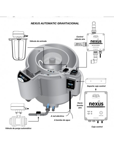 Autolavado Nexus 220 gravitacional