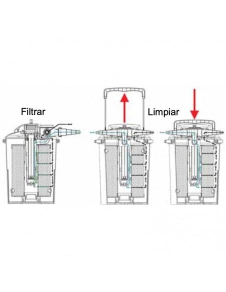 Filtro CBF-8000 limpieza